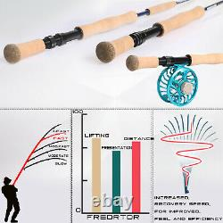 Maxcatch 9ft 8/9/10/11/12wt Saltwater Fly Fishing Rod Graphite IM10 Fast Action