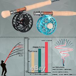 Maxcatch Traveller Fly Fishing Rod Combo Kit 9FT 5/6/7/8wt 7 Pieces Fast Action
