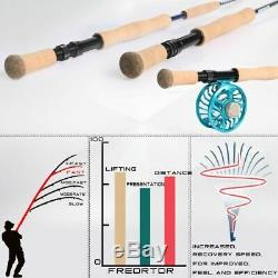 Saltwater Carbon Fiber Fly Fishing Rod With 8/9/10wt Reel And Line Combo Rod New
